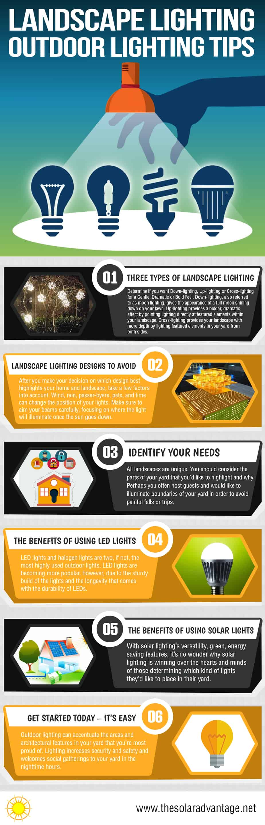 Outdoor Solar Light Tips